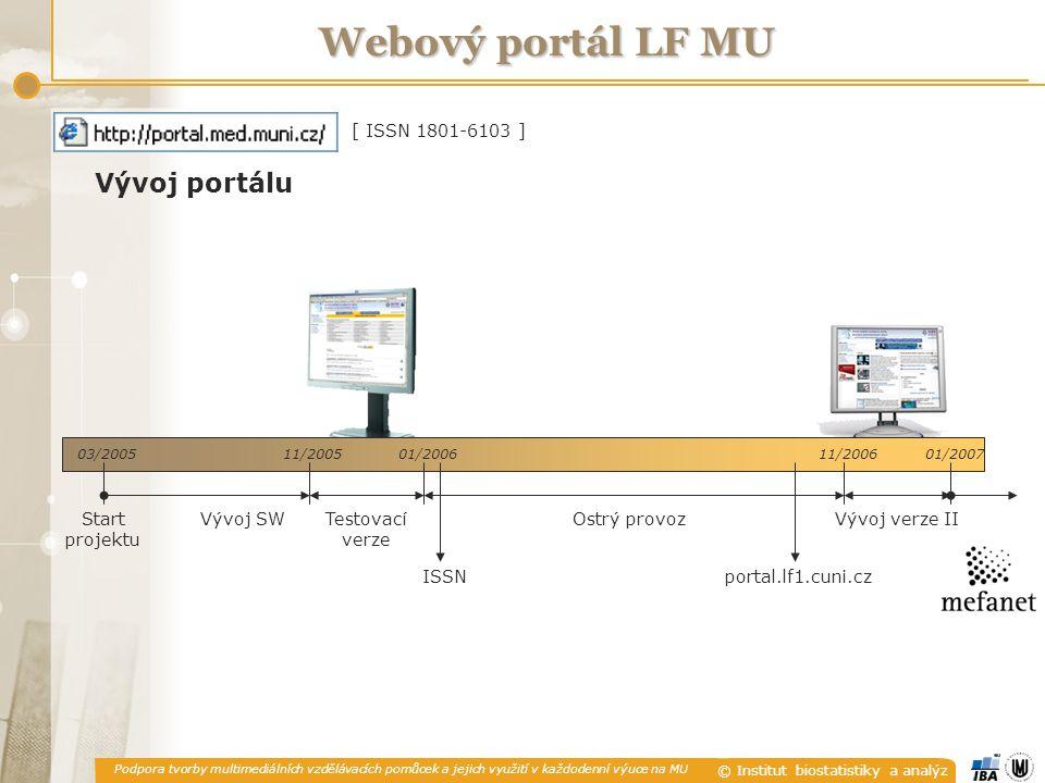 Webový portál LF MU Vývoj portálu [ ISSN 1801-6103 ] Start projektu
